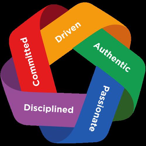 our-core-values